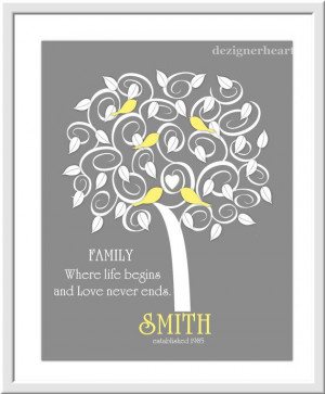 Customized Family Tree Love Poem Family Quote Gray Yellow Home Decor ...