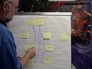 Lean Simplified - Spaghetti Diagramming - Hospital Lab
