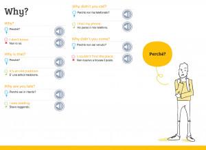 Italian Words And Phrases Learn italian phrasepower!