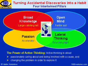 Turning Accidental Discoveries Into a Habit ( see slide )