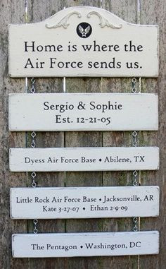 MILITARY FAMILY KEEPSAKE Signs. Include Quote, Family Name, Military ...