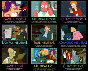 Awesome alignment chart makes sense of those Futurama characters