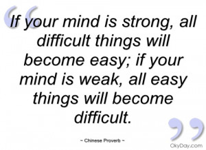 Strong Mind Quotes