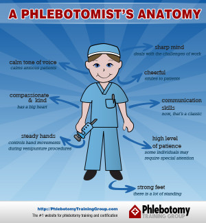 Traits of a Good Phlebotomy Technician
