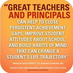 Principal Appreciation