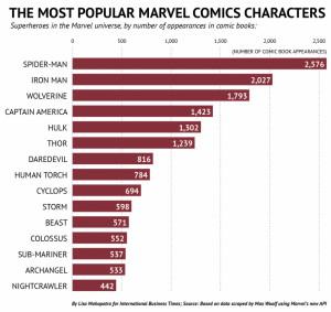 marvel superheros-01