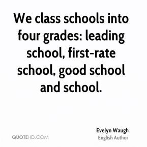 Grades Quotes