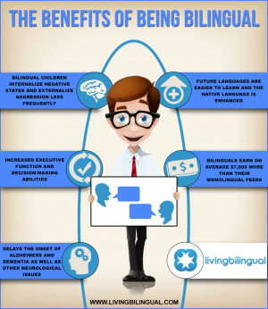 Home / Bilingual / Benefits of Being Bilingual / The Benefits of Being ...
