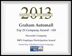 General Motors Recognizes Graham Chevrolet Cadillac Dealership on ...