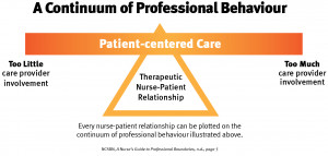 Boundaries_chart_nurse_patient_continuum.jpg