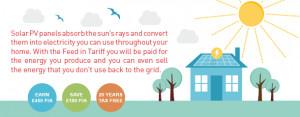 house solar panels prices