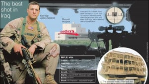 Thread: US Sniper Makes the Longest Documented .308 Shot in Iraq