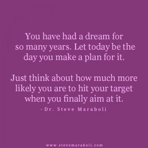 ... more likely you are to hit your target when you finally aim at it