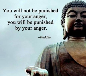 anger quotes buddha