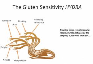 The Many Heads of Gluten Sensitivity