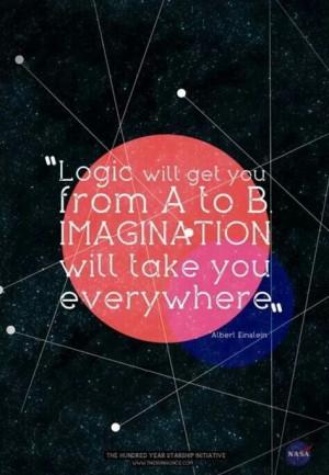 Einstein - logic & imagination