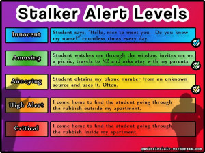 Korean Student Stalker Alert Chart