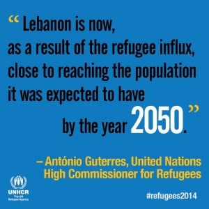 Because of the refugee influx Lebanon is close to having the