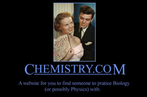Chemistry motivational poster Image