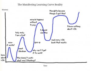 The Manifesting Learning Curve - what does YOURS look like? http ...