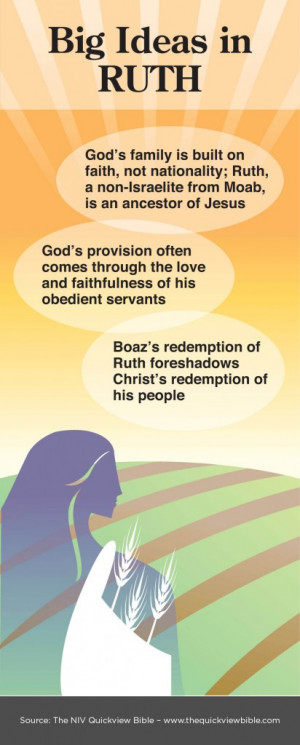 An Introduction to The Book of Ruth, by Matthew Henry