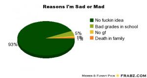 Bad Grades No School