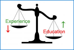 ... is more important: work experience or education and qualifications