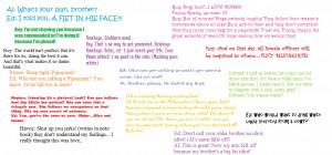 Fullmetal Alchemist Quotes by Purpal32