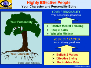 Highly Effective People - Character and Personality