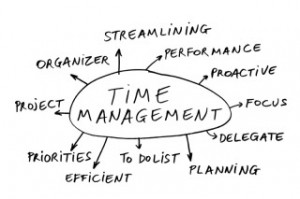 Time Management Pictures, Images and Photos