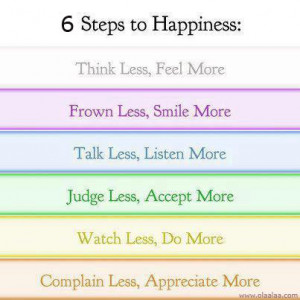 Happiness Quotes...