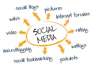 Social Media Etiquette, Best Practices & Manners For A Big Business ...