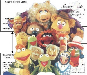 The Muppets personified excellent group dynamics