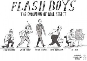 Flash Boys Meets Evolutionary Game Theory