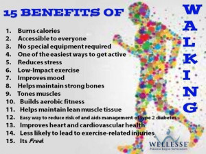 15 Benefits of Walking...