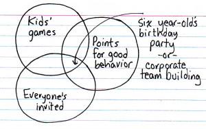 Team Building Quotes Cartoons