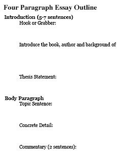 essay parts conclusion Answer to task 1: the three parts of a conclusion the three parts to a conclusion: 1 restates the back to writing conclusions to argumentative essays.