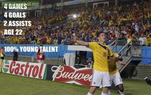image include james rodriguez football james quote and real madrid
