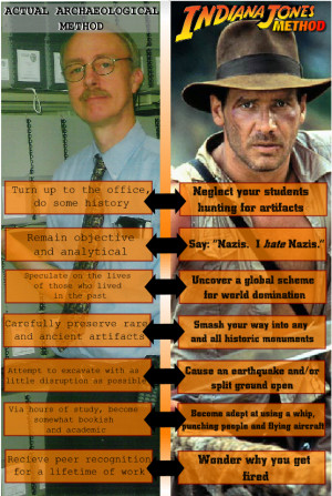 ... Indiana Jones 5. The only people less excited than movie fans: real