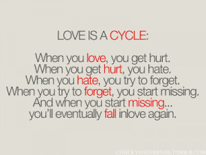 ... cycle,how,sad,life,love,quotes,words-df86048c2b6a06c629b5303234a065a1