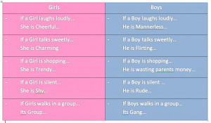 Here is a Funny Comparison between Girls and Boys