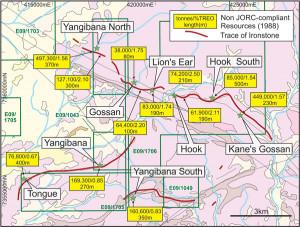 breakdown of the REOs found in the Yangibana mineralisation based on ...