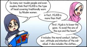 Understanding hijab for dummies