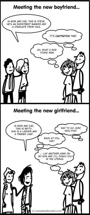 Meeting the new boyfriend/girlfriend