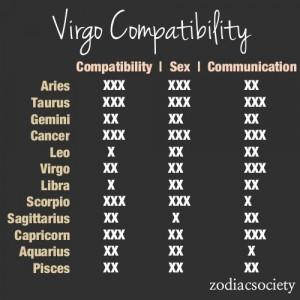 Virgo's Compatibility