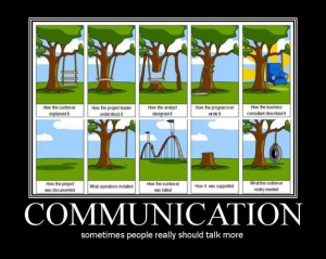 communication quotes for the workplace - Google Search