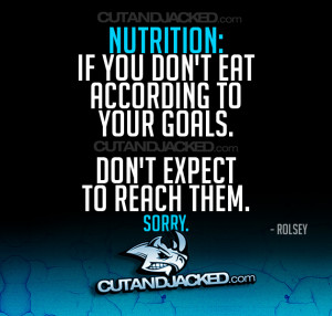 Nutrition: If you don't eat according to your goals...