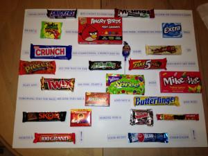 Candy Board
