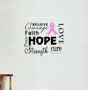 Inspirational Breast Cancer Quotes and Quotes from Celebrity Cancer ...