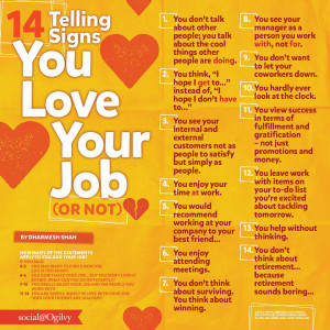 14 Signs That You Love Your Job…Or Not [Chart]